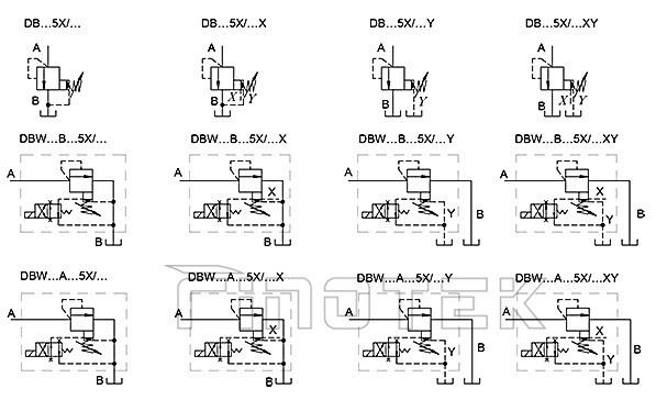 DB-DBW-ไฮโดรลิคแรงดันบรรเทาวาล์ว