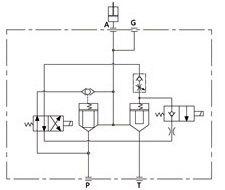Hydraulische regelklep Manifold Functie Symbool