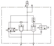 Commande hydraulique Valve Manifold Fonction Symbole