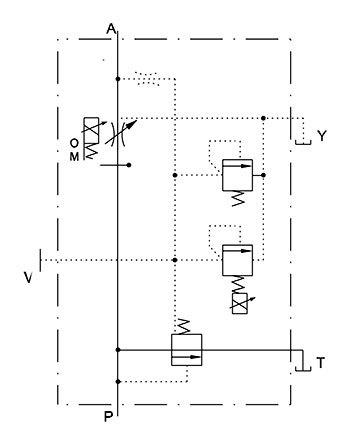유압 비례 - 압력 - 유량 제어 밸브 기호