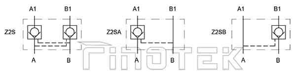 นำร่องดำเนินการเช็คอินวาล์ว Z2S สัญลักษณ์