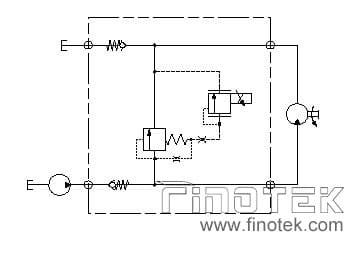 比例 - 圧力制御 - 溶液リリーフ制御