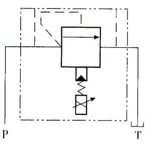 Proporcional-Pressão-Relevo-Valve-símbolo