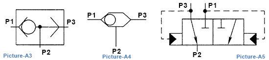 셔틀 밸브-유형