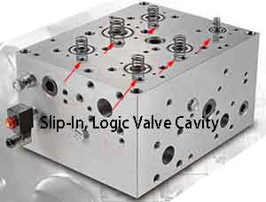 Slip-In, -Logic-Valve-Cavity