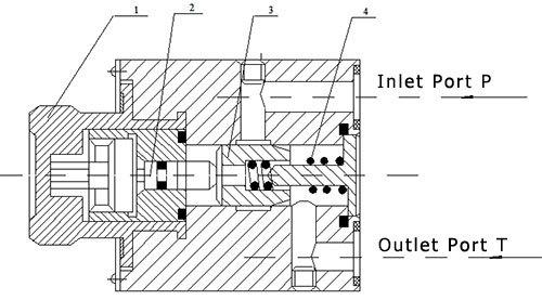 а-дроссельный клапана внутренней структуры