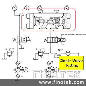 check valve feature