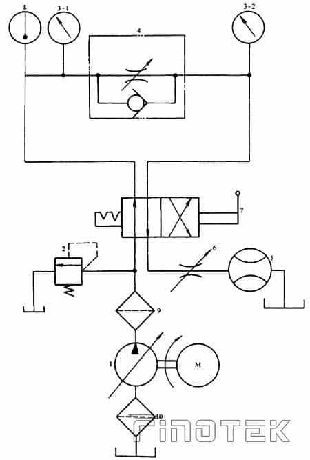 control de flujo, válvula y la prueba-símbolo
