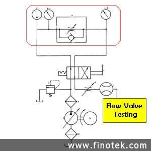 aliran-kontrol-valve-pengujian