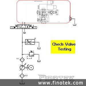 圧力バルブ・テスト・シンボル機能