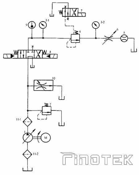 pressione-valvola-test-symbol