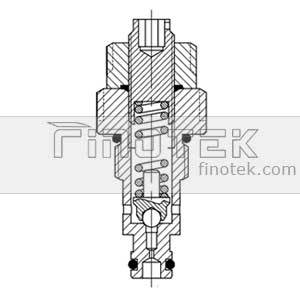 Ball Type Direct Operated Relief Cartridge Valve Inner-Structure