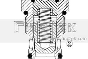 CM24-00 hình múa rối Kiểm tra Cartridge Van cấu