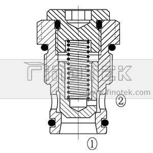 CM24-00 Valvola di ritegno a cartuccia idraulica a fungo