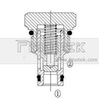 CV08-21 Проверьте картридж клапана Структура