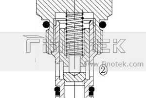 CV08-21 Check Cartridge Valve Structure