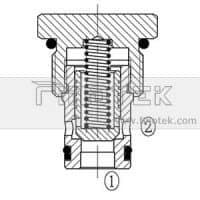 CV10-21 Check estructura de la válvula de cartucho