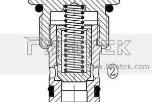 CV10-21 Testkartusche Ventilstruktur