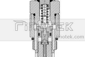 Cartucho de alívio de pressão-Valve-Inner-Estrutura