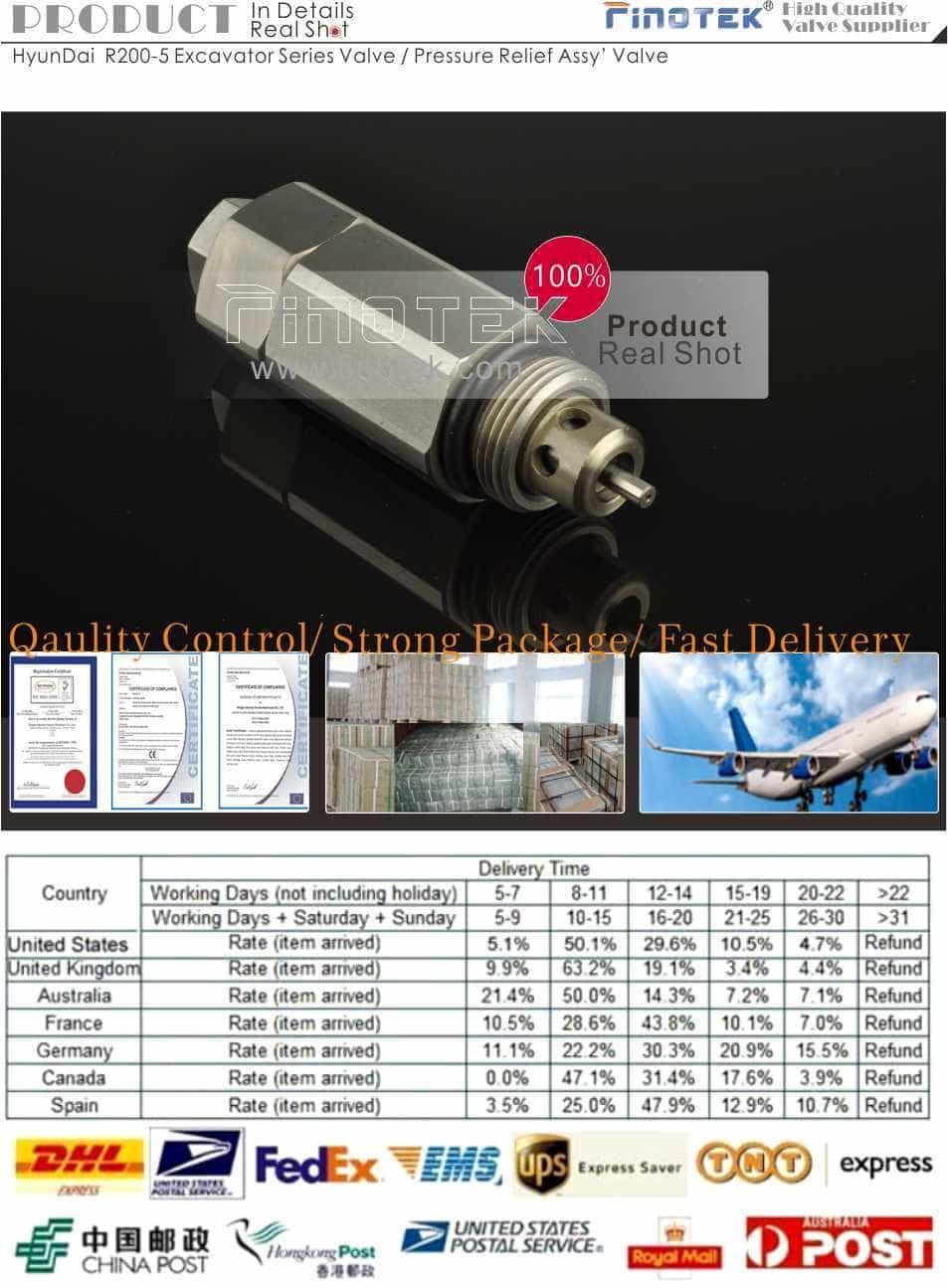 현대 굴삭기 - 밸브 - R210-5, R210-6 주 조정 밸브