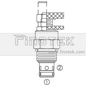 Válvula de flujo de cartucho NV10-20