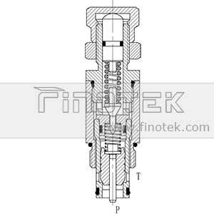 Pilot-Check-Relief-Cartridge-Valve Struktur Inner