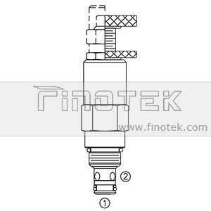 RV08-20 por acção directa controle de pressão Cartucho de válvula de alívio