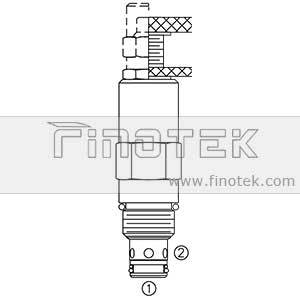 RV10-20 Pressure Control Relief Cartridge Valve