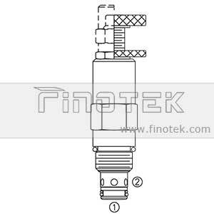 RV10-22 Pressure Control Relief Cartridge Valve