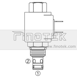 Solenoid-Cartridge-Valves-SV08-21