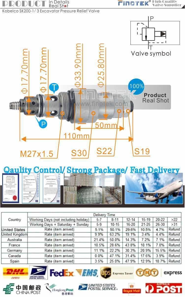 Kobelco la válvula de alivio, Kobelco SK200-1 3-excavadoras conjunto de la válvula Installationn Dimensiones