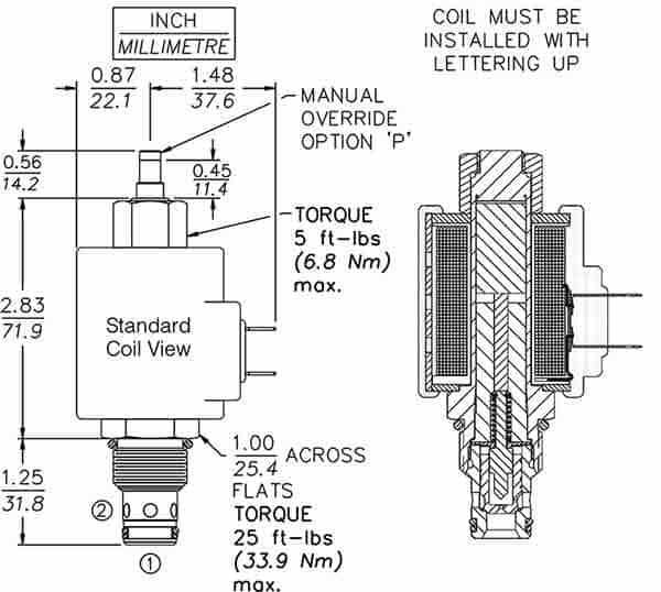 Magnetkartuschenventil-sv10-21-Dimensionen