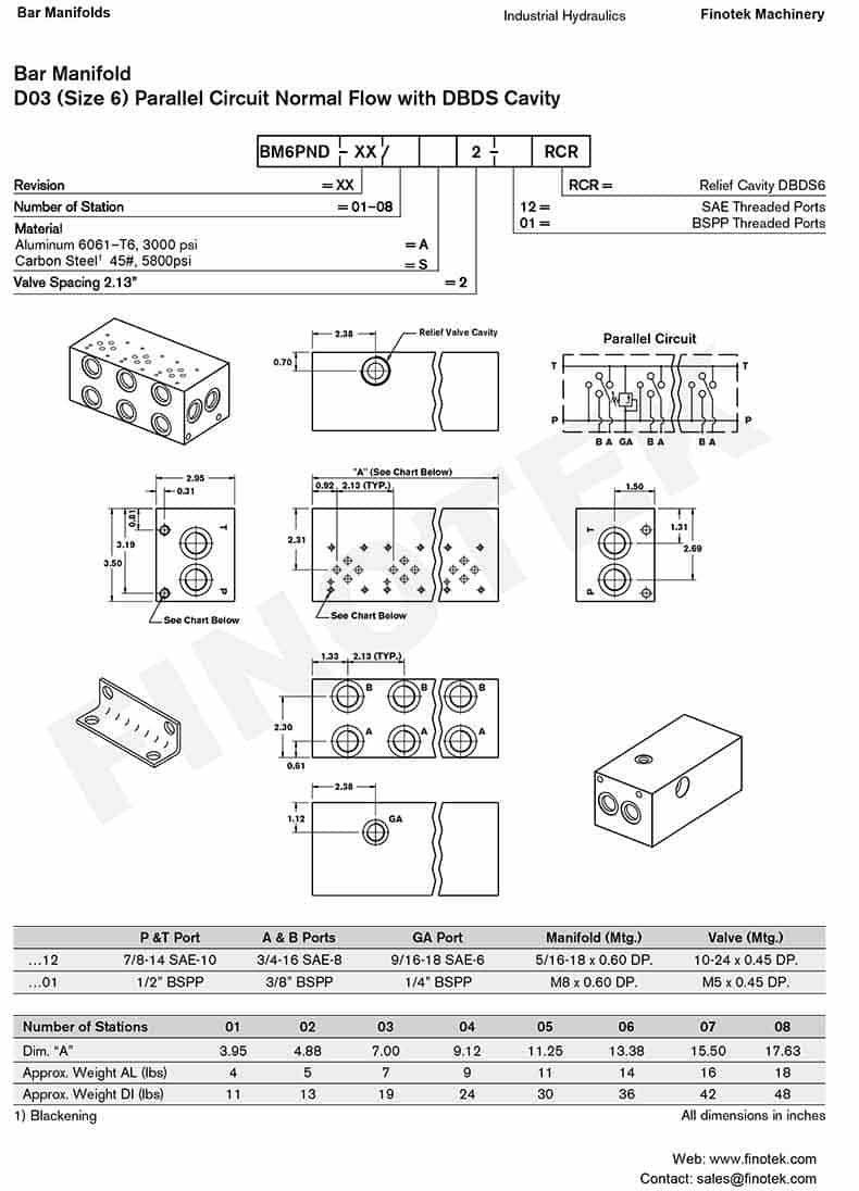 BM6PND Hydraulic Manifold, Technical-sheet