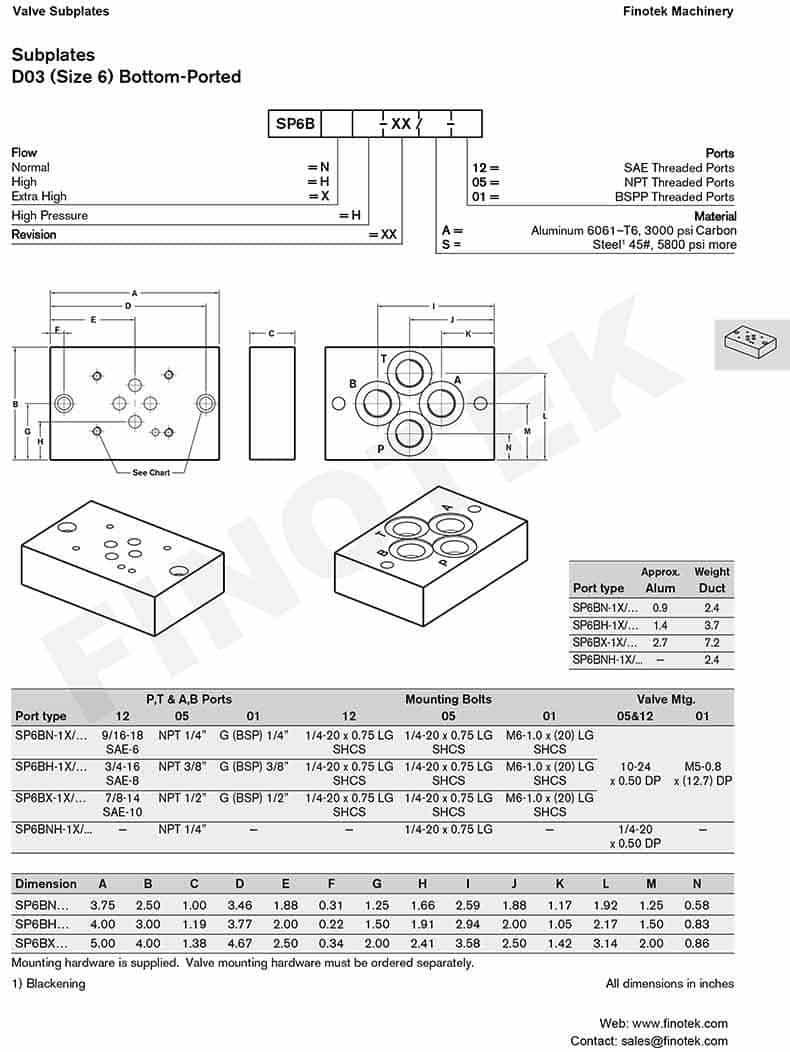 SP6B Bottom адаптированное клапан Монтажная плита Размеры