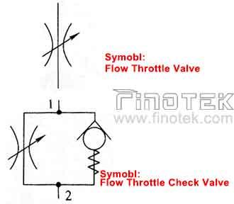 유압 흐름 스로틀 밸브 기호